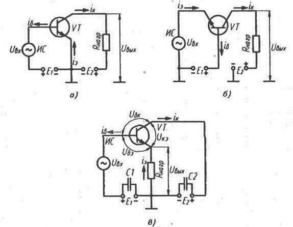 Биполярные транзисторы, принцип действия, схема включения.
