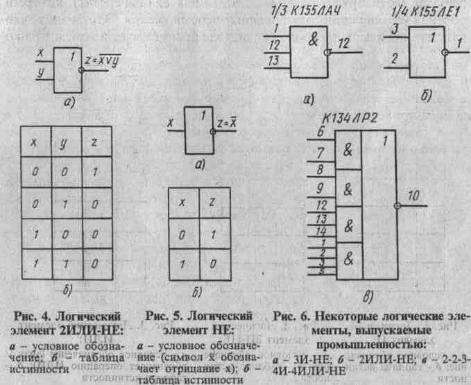 логический элемент 2И-НЕ