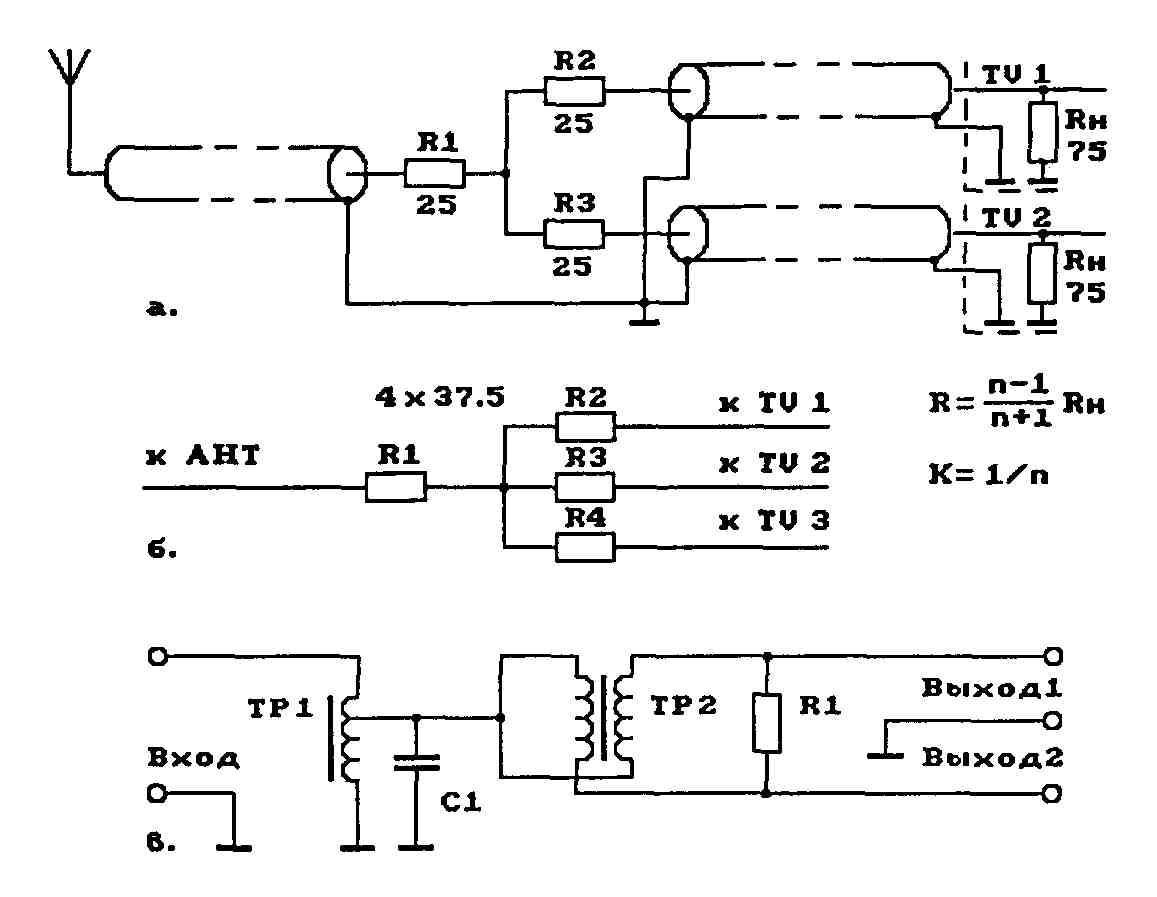 Антенны ЦЕЛЬНОМЕТАЛЛИЧЕСКАЯ ДЕЛЬТА-АНТЕННА Идея постройки схема подключения.