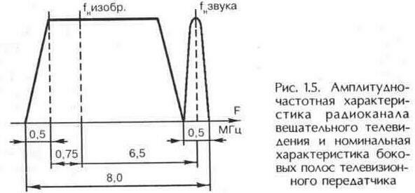 Электромагнитная волна является