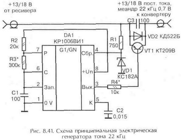 с 36 до 9 МГц.