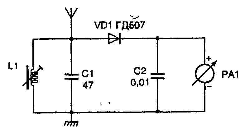 электромагнитного поля,