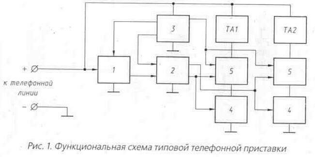 Схемы электрического питания