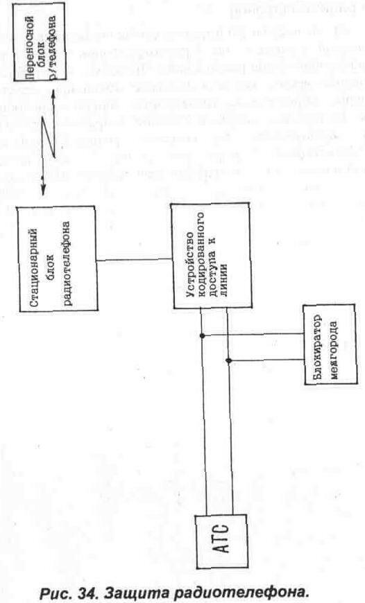 На Рис. 34 приведена схема