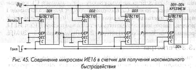 Рассмотренные выше микросхемы счетчиков серии КР531 имеют входные токи по управляющим входам, как...